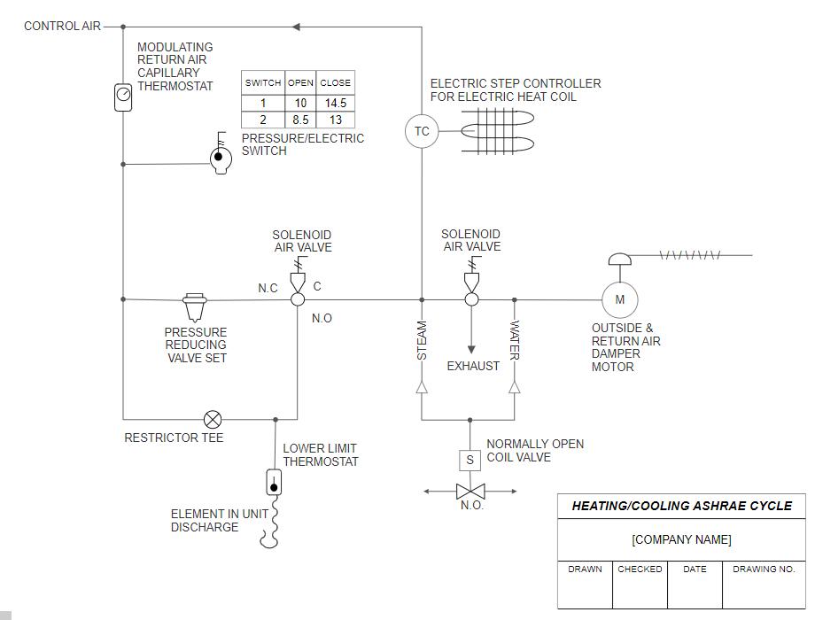 CAD HVAC diagram