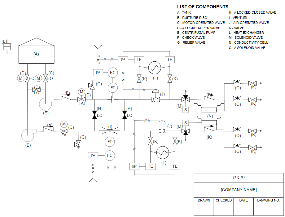 CAD piping diagram