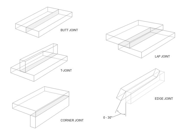 Mechanical drawing welding