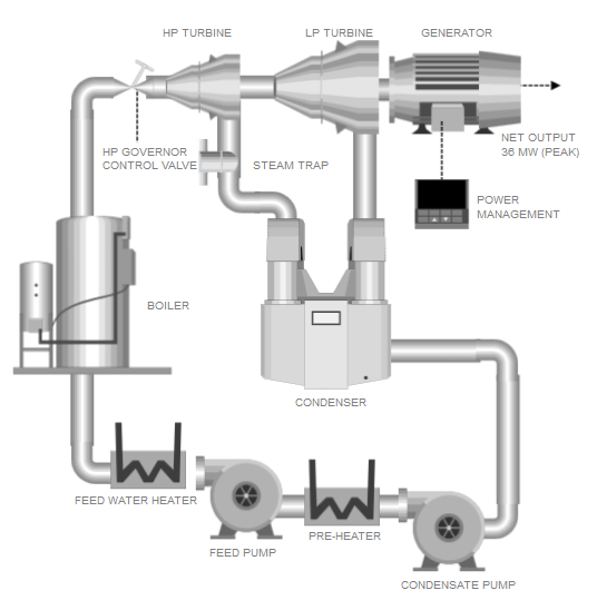 Mechanical drawing example