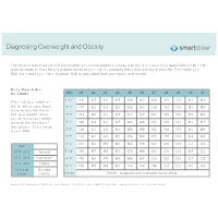 Diagnosing Overweight and Obesity