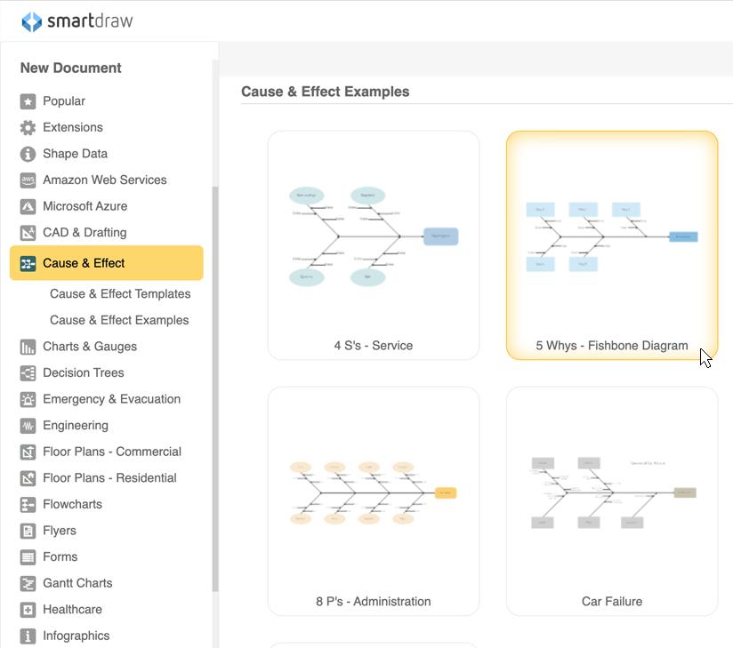 Fishbone diagram templates