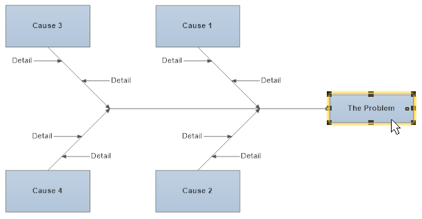 How to make a fishbone or cause and effect diagram identify problem type problem ccuart Choice Image