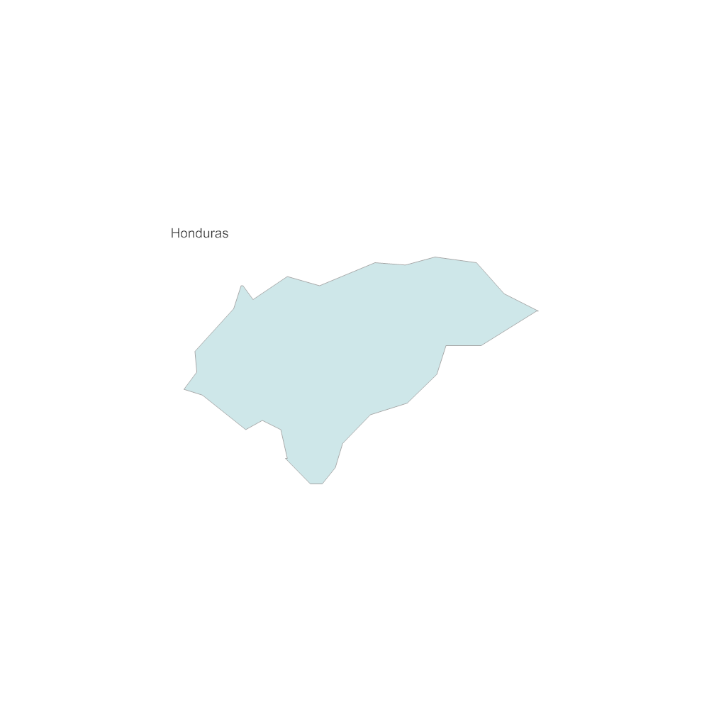 Example Image: Honduras