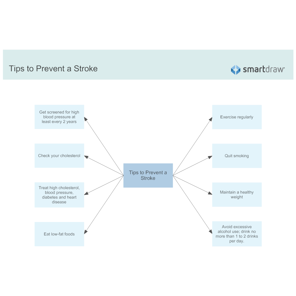 Example Image: Tips to Prevent a Stroke