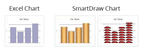 SmartDraw vs Excel
