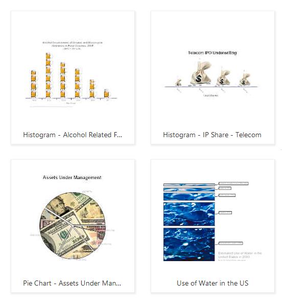 Image charts