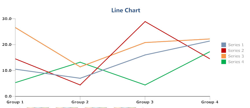 Chart common data chart types line graph ccuart Images