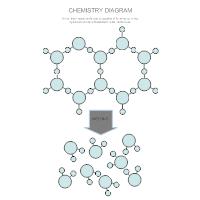 Melting - Chemistry Diagram