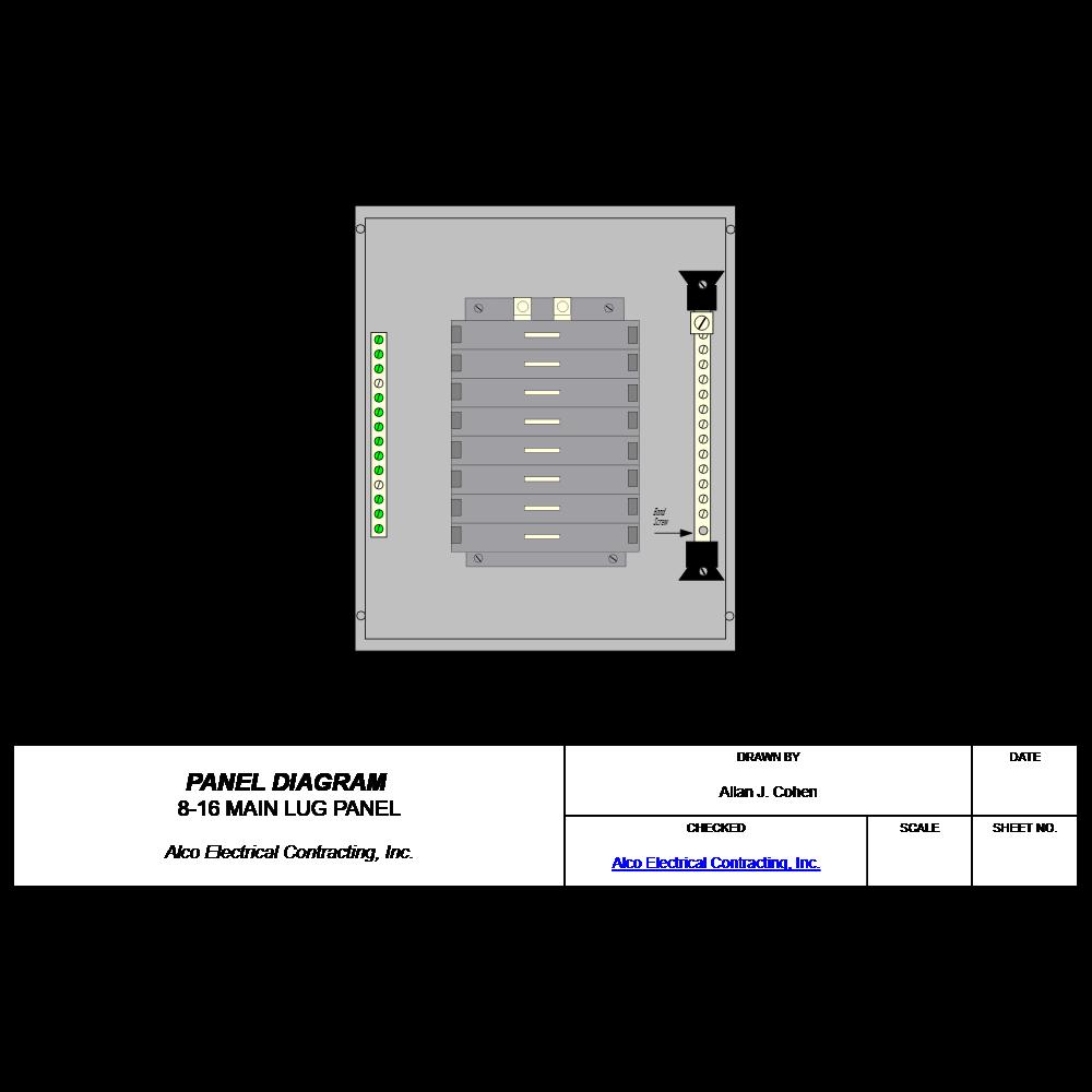 Circuit Panel Lug Example