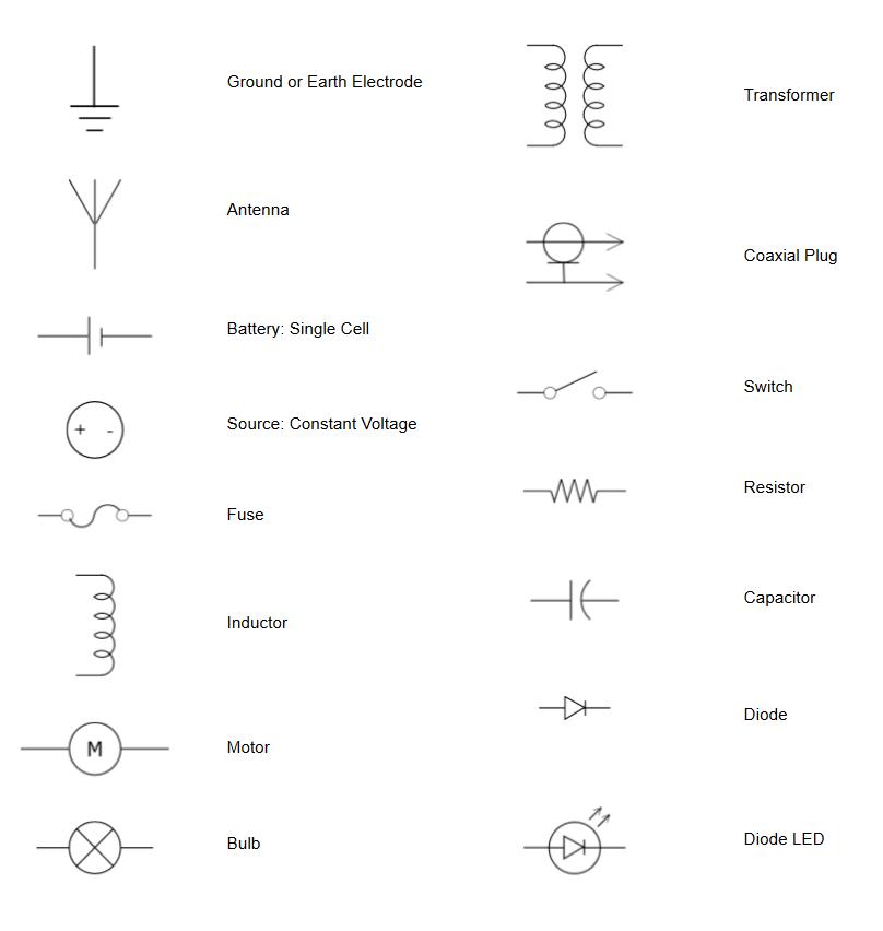 Circuit Breaker Symbol In Excel Complete Wiring Diagrams