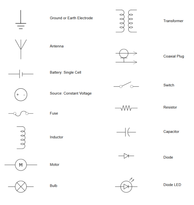 Electrical Wiring Diagram Symbols List: Electrical Symbols - Try Our Electrical Symbol Software Freerh:smartdraw.com,Design