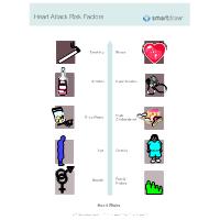 Heart Attack Risk Factors