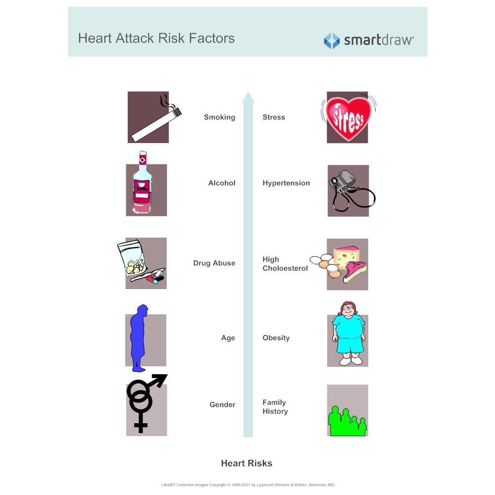 Example Image: Heart Attack Risk Factors