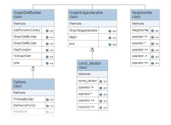 Class diagram example