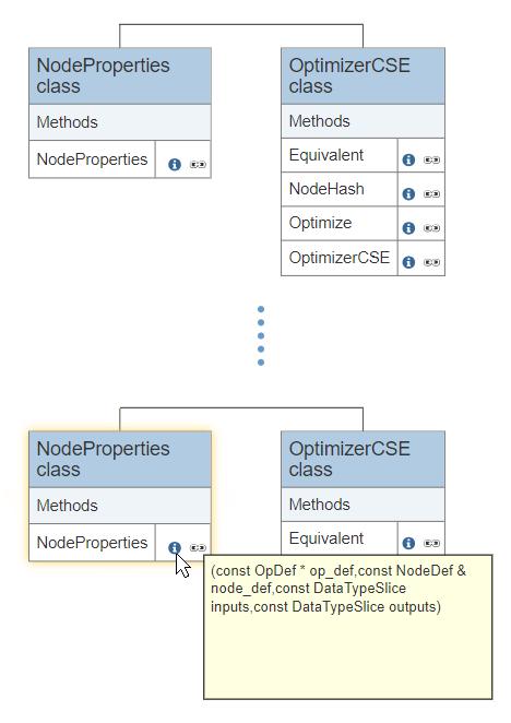 Class Diagram Maker