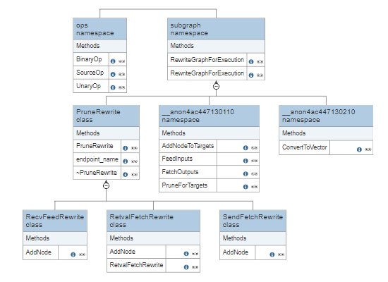 Class Diagram Maker - Make Class Diagrams with Online Tools