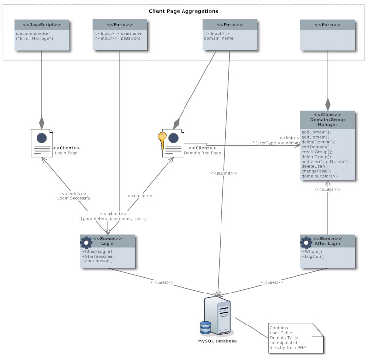 class diagram example - Draw Class Diagrams Online