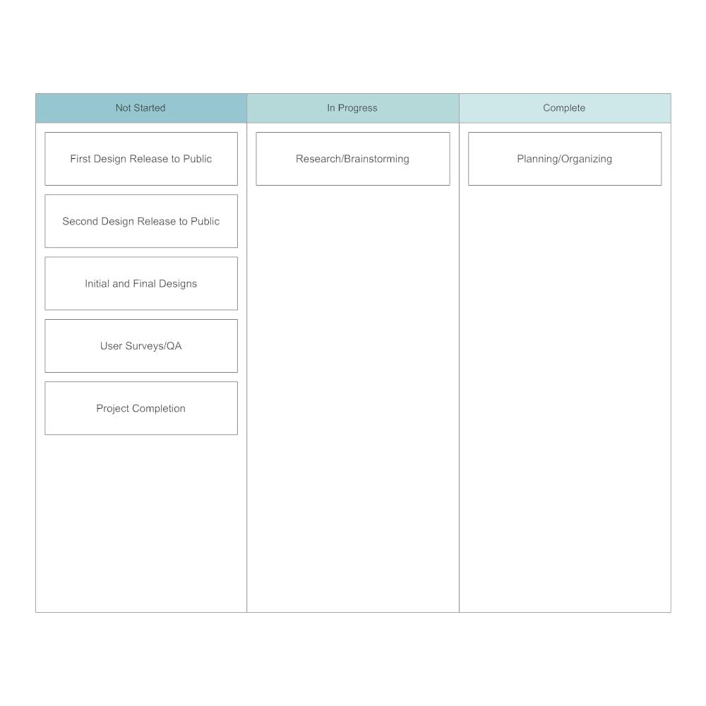 Example Image: Design Project Kanban Board