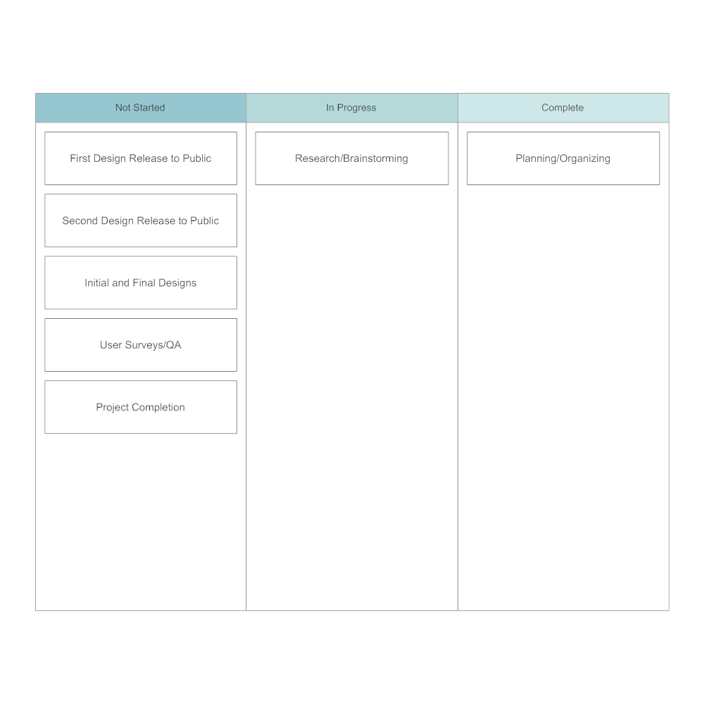 Example Image: Design Project Kanban Board