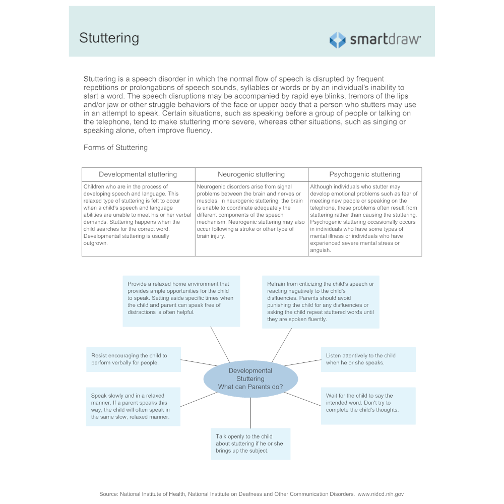 Example Image: Stuttering