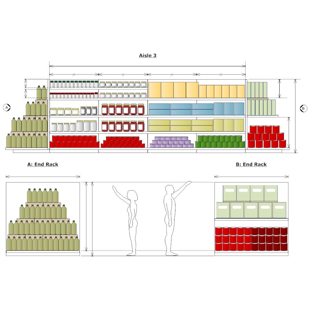Example Image: Planogram