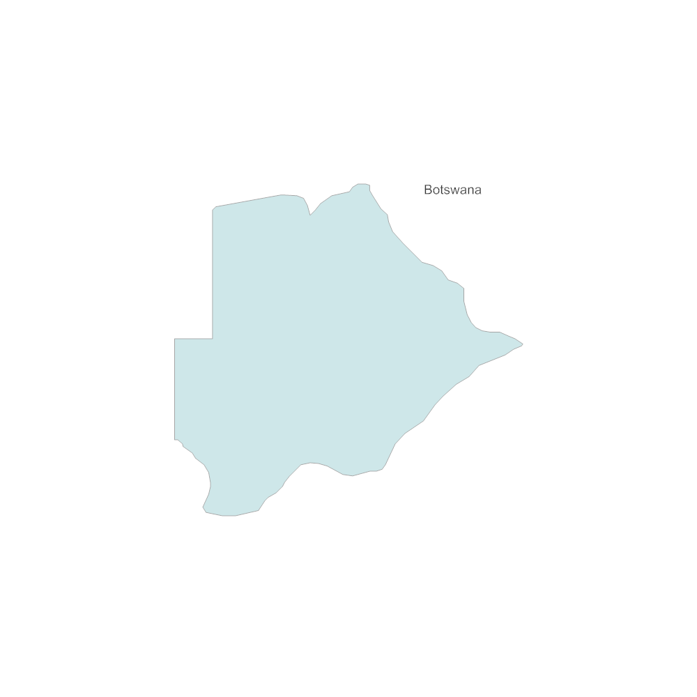 Example Image: Botswana
