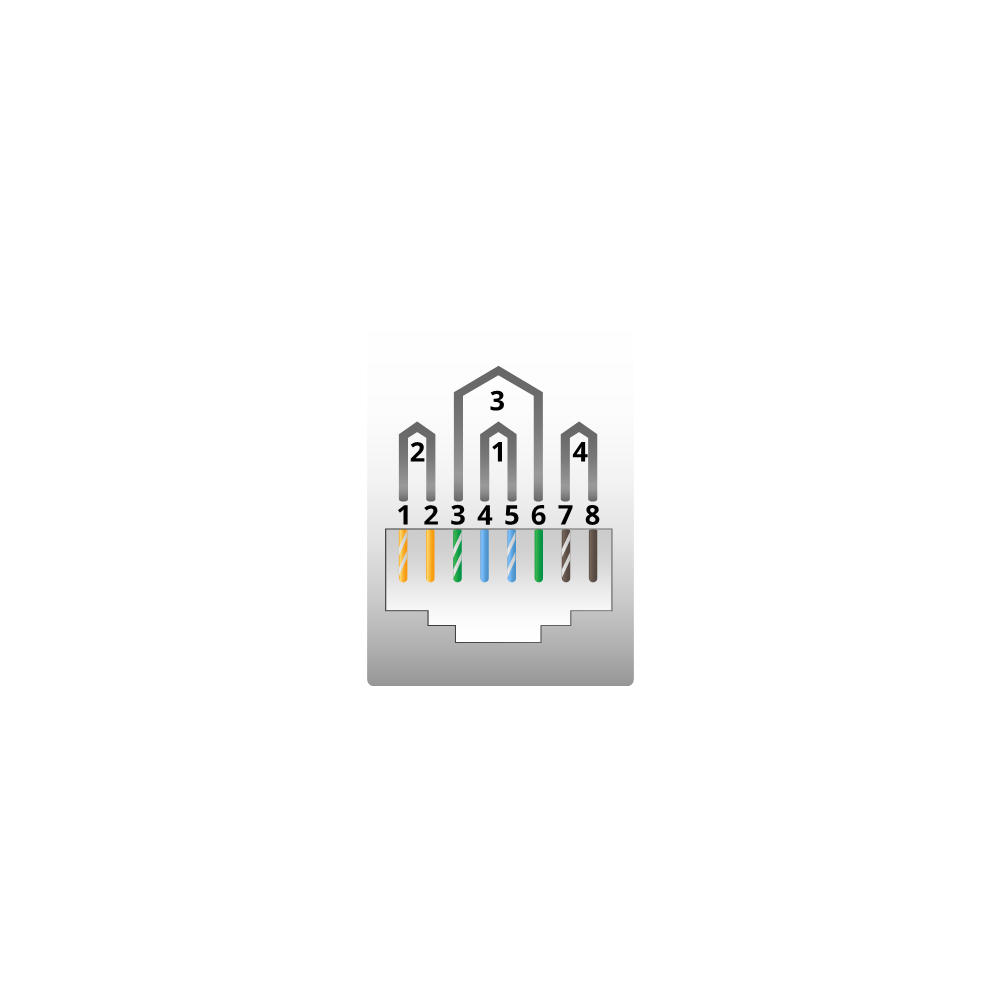 Example Image: Modular Jack Pinning Diagram