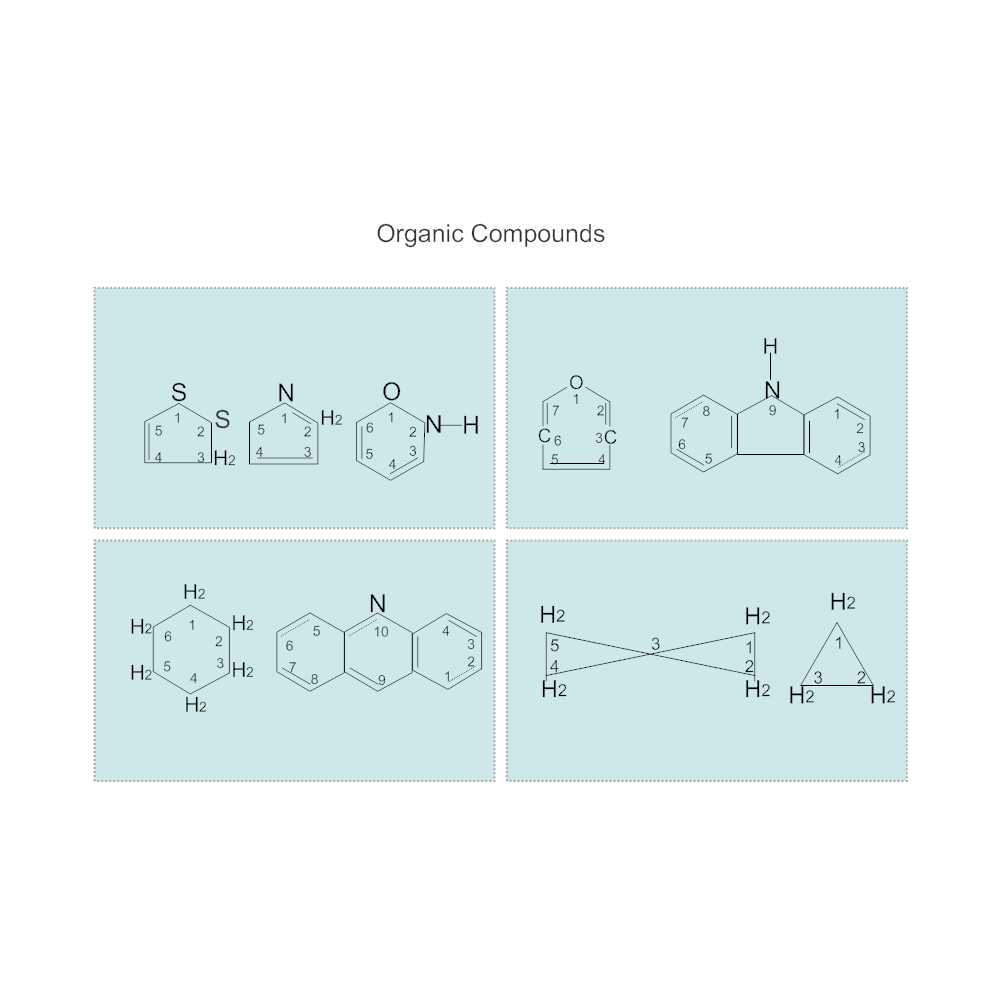 organic compound diagram organic chemistry diagrams