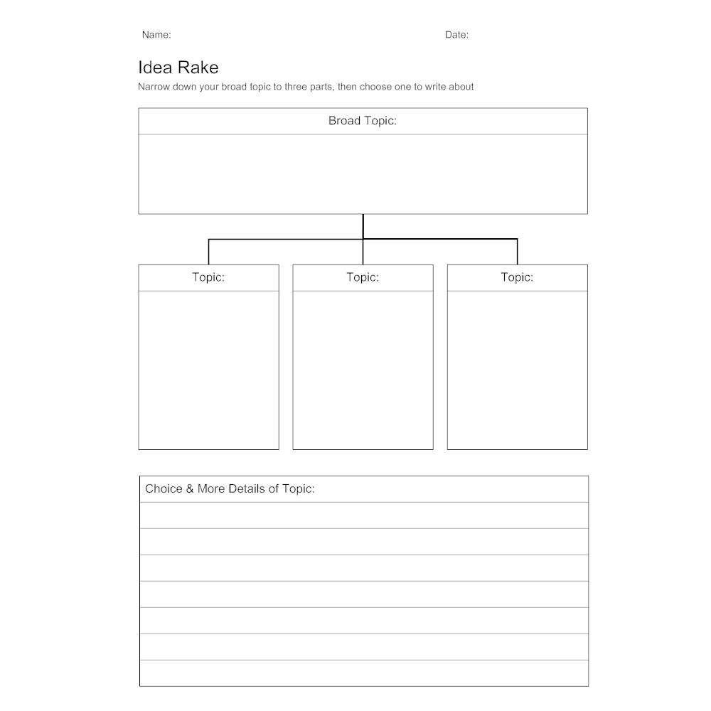 Example Image: Idea Rake