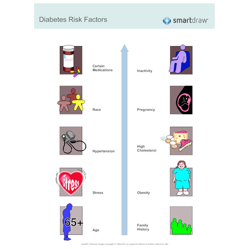Example Image: Diabetes Risk Factors