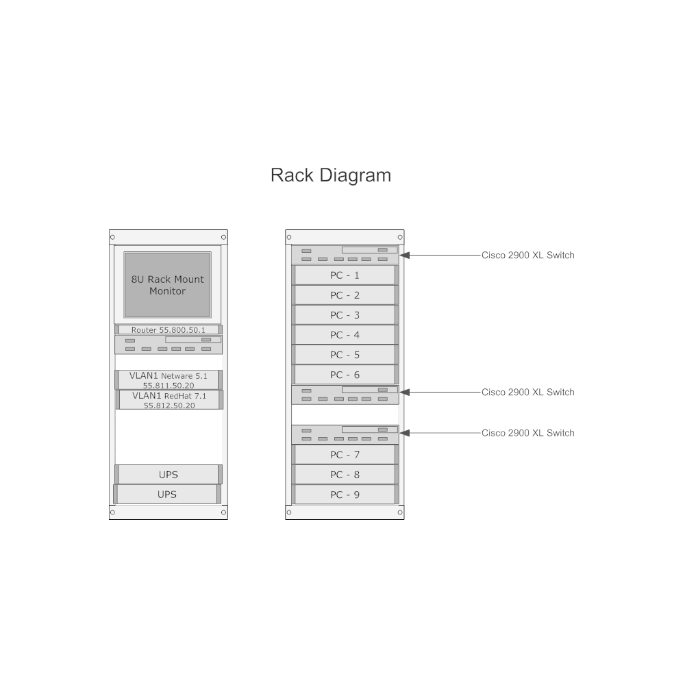 rack diagramexample image  rack diagram