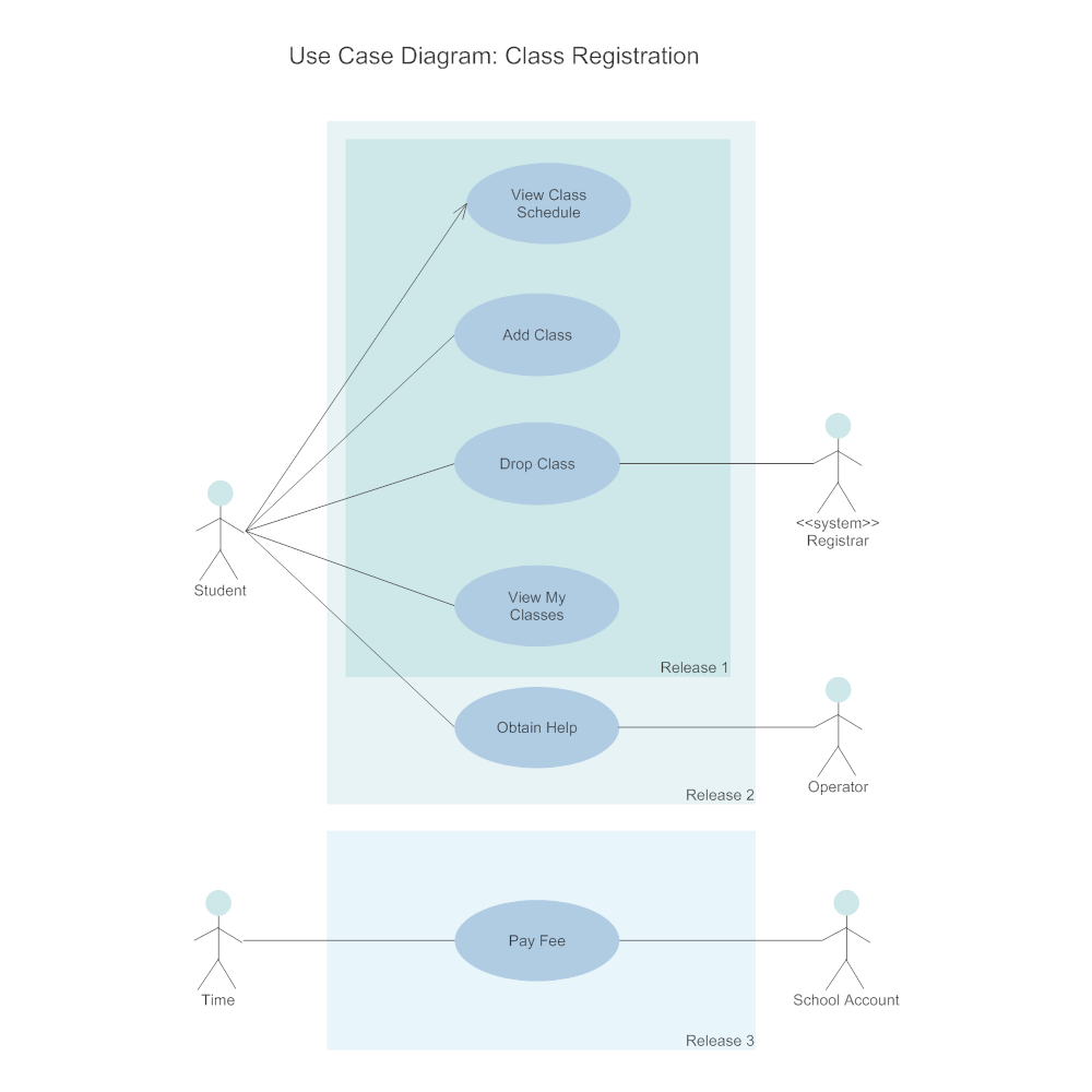 Example Image: Use Case - Class Registration