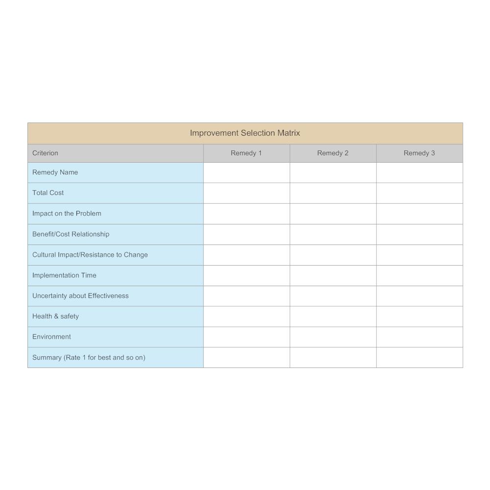Example Image: Improvement Selection Matrix