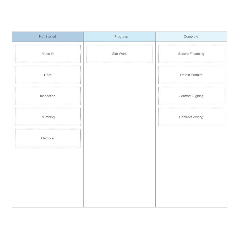 Example Image: Construction Schedule Kanban Board