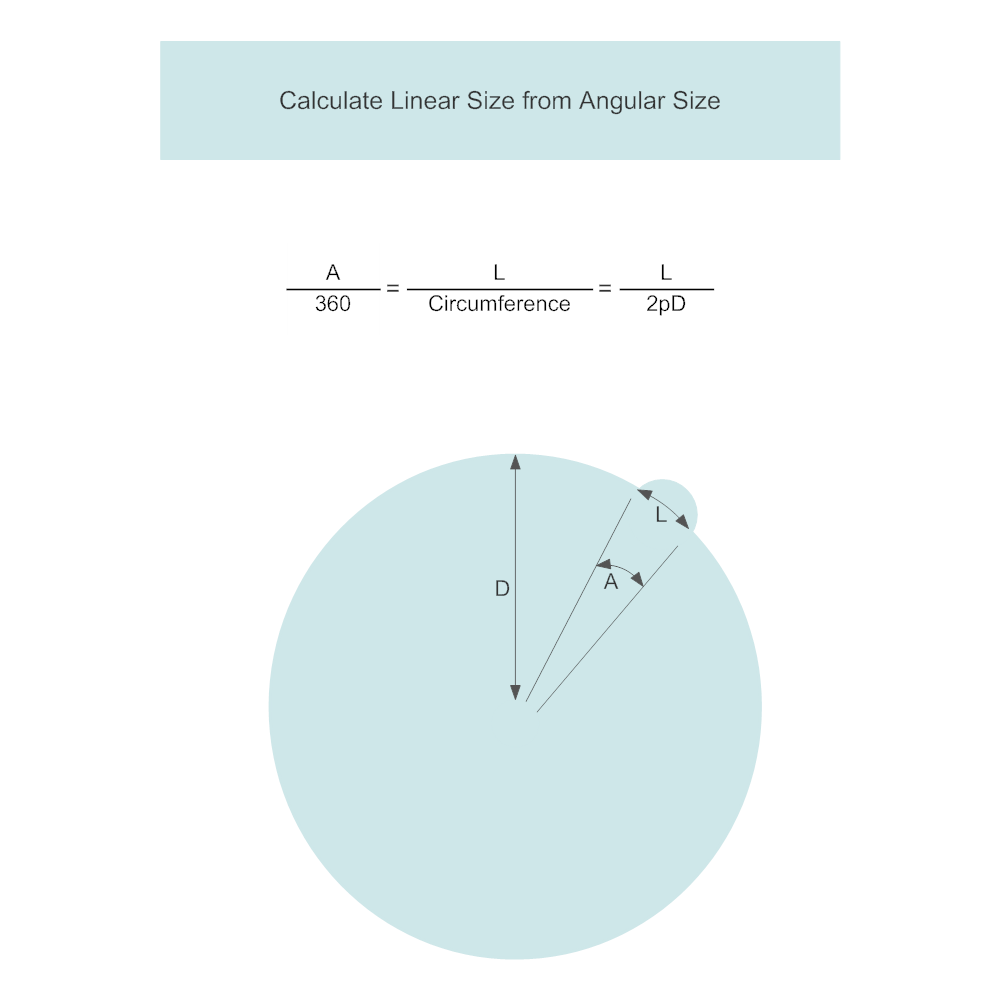 Example Image: Calculate Linear Size - Math Diagram