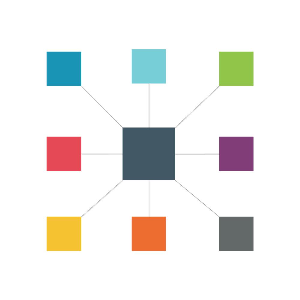 Example Image: Interrelationship Diagram Template - 2