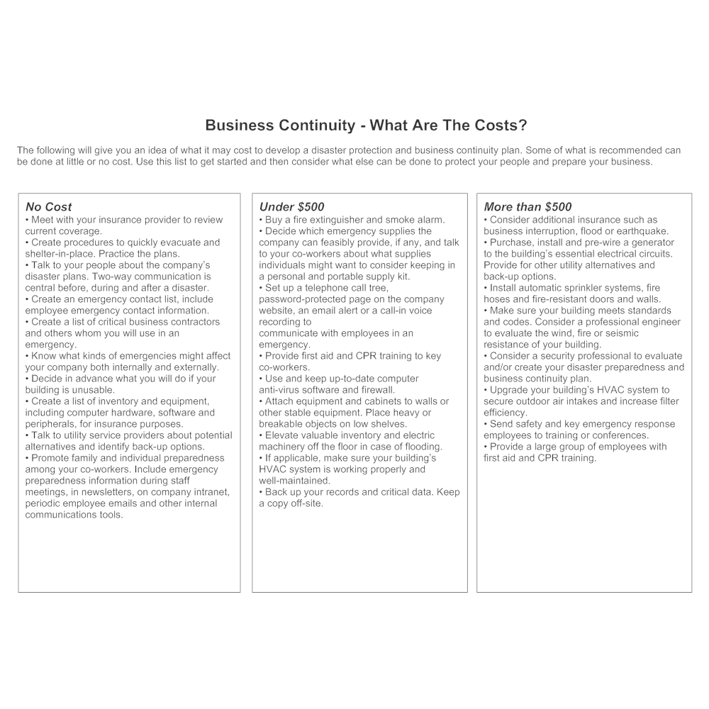 Example Image: Business Continuity Costs