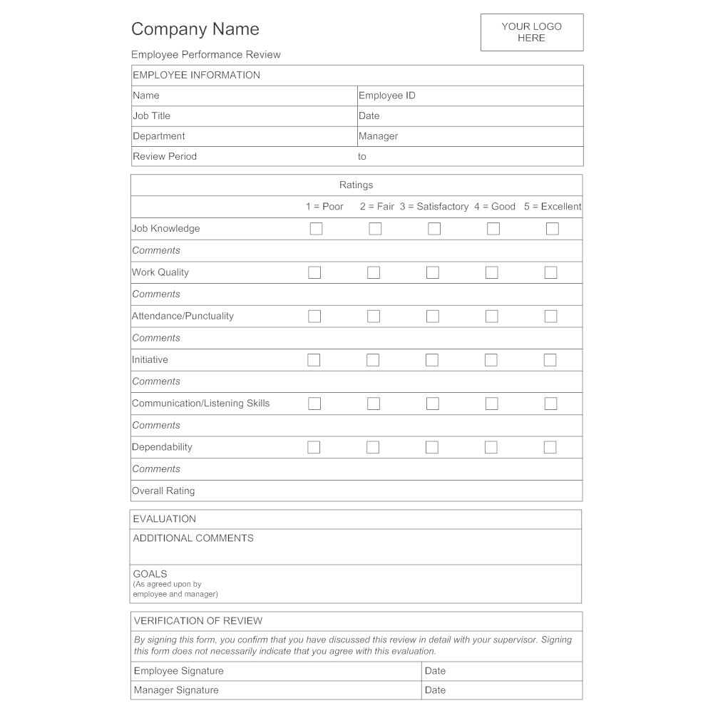 Employee evaluation form for Employee performance reviews templates