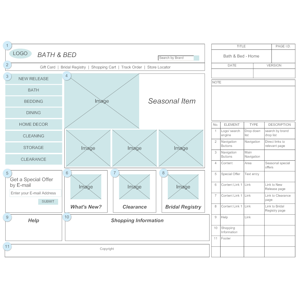 Good Site Map Examples: Wireframe Example