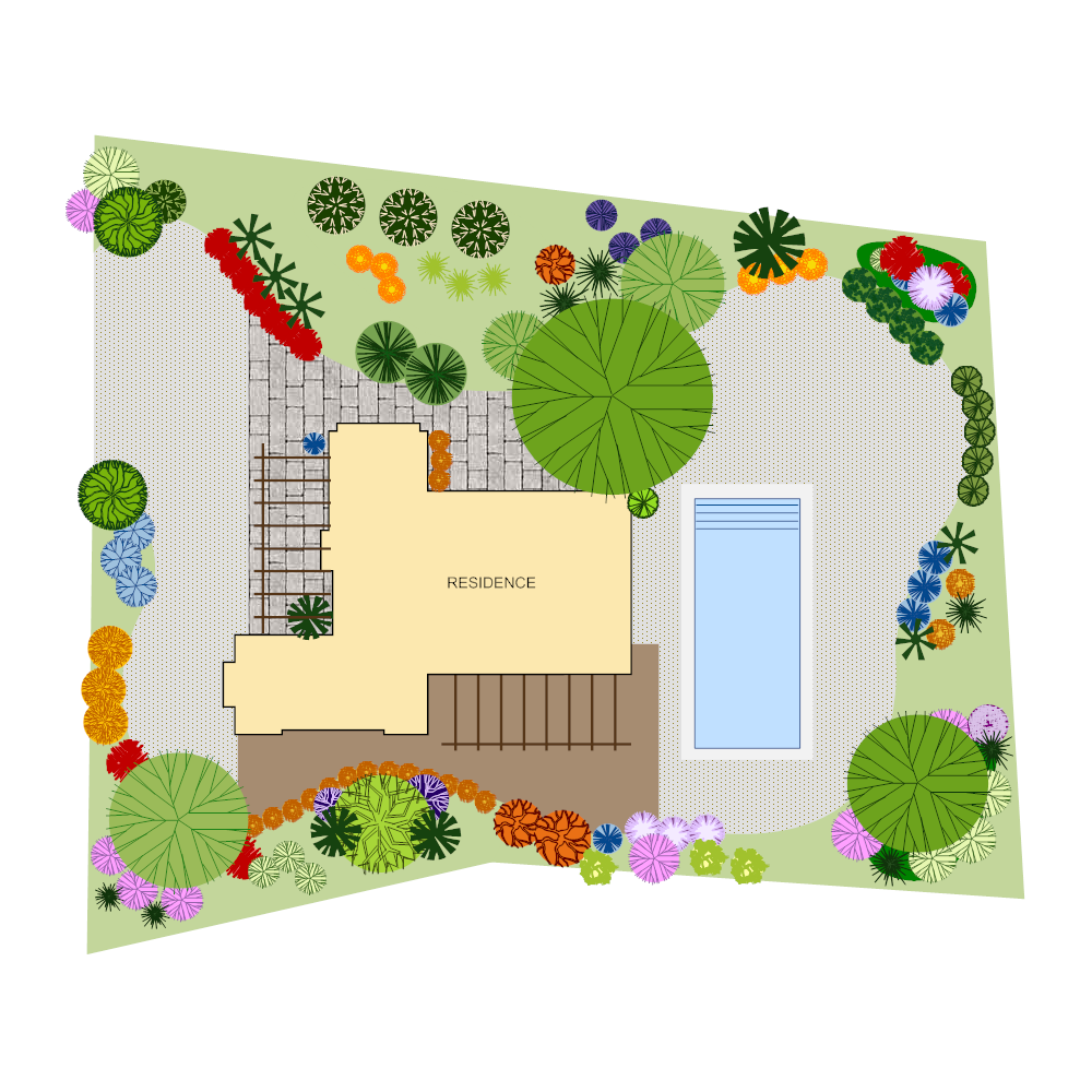 Residential landscape design for Example of landscape drawing