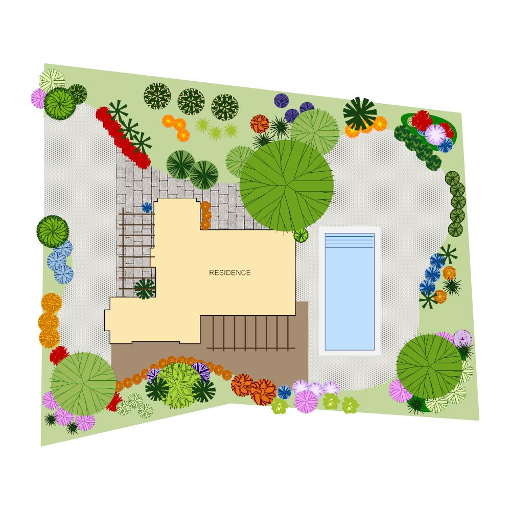 Example Image: Residential Landscape Design