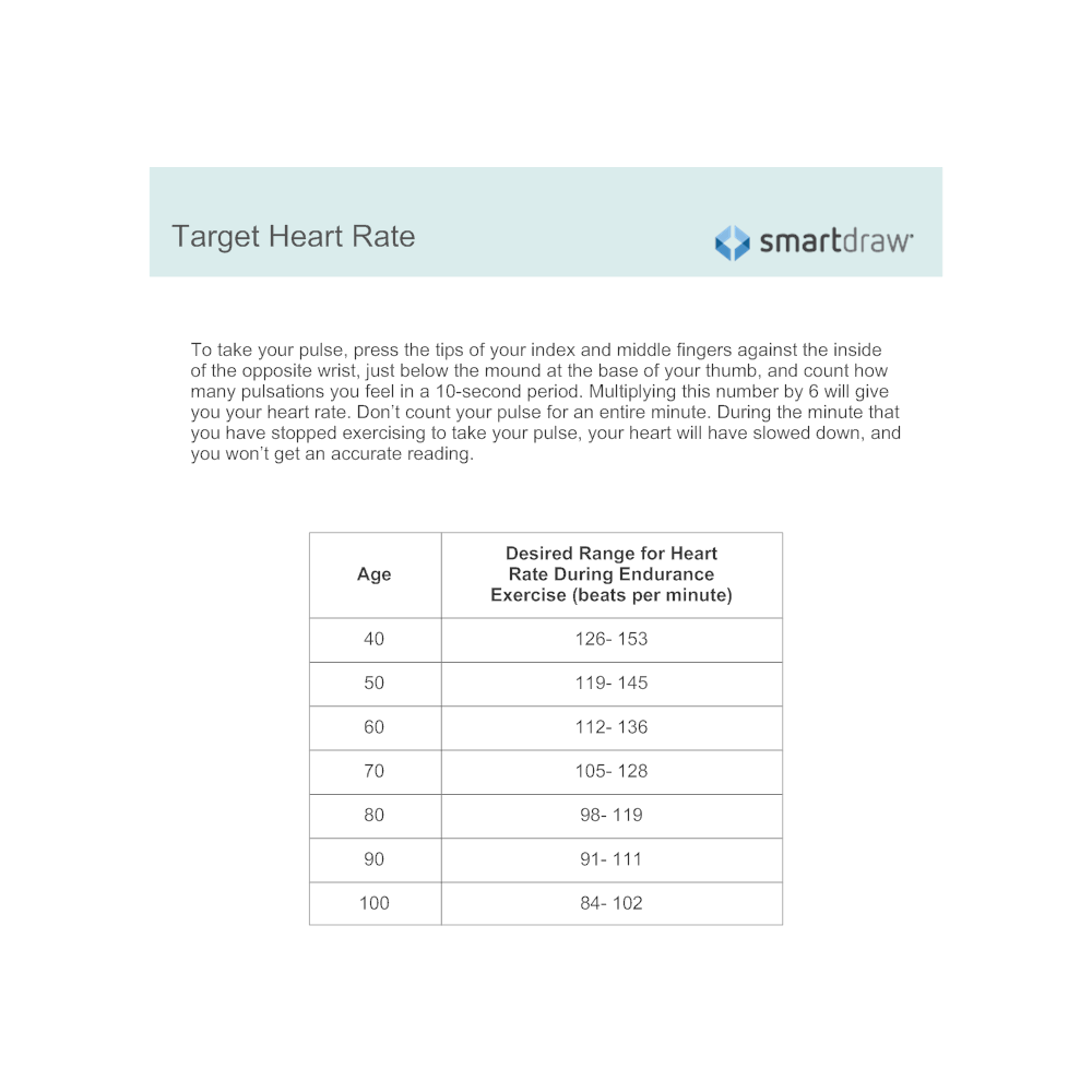Example Image: Target Heart Rate
