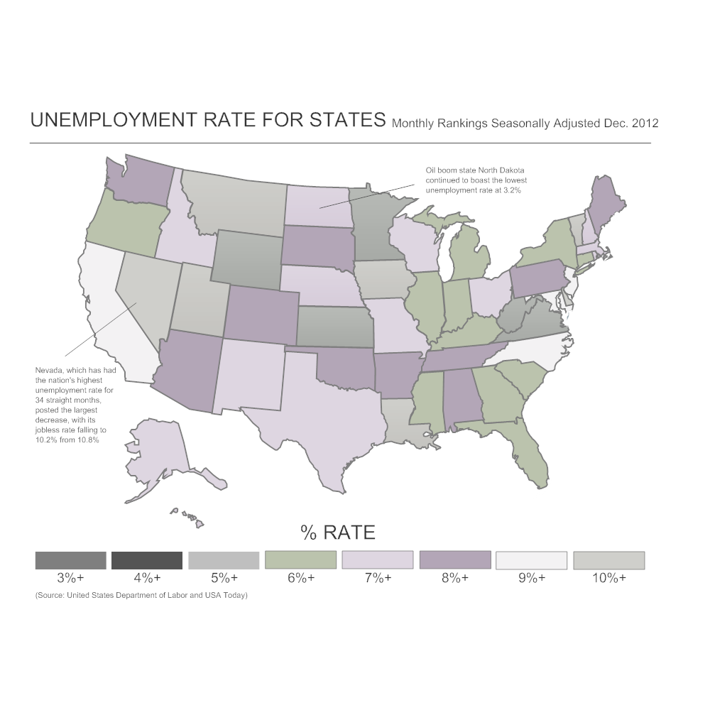 Example Image: Unemployment Rates Infographic