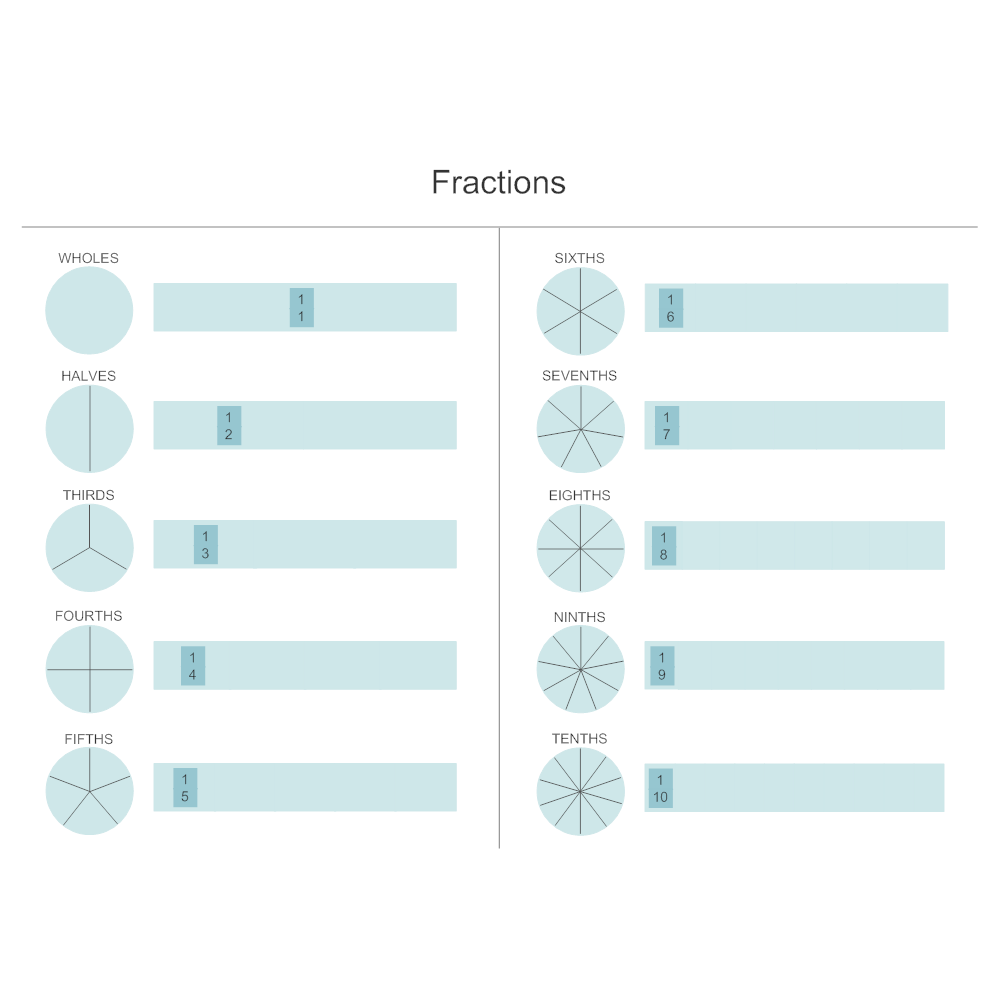 Example Image: Fractions - Math Diagram