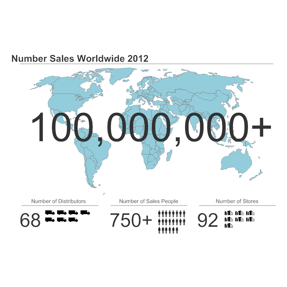 Example Image: Sales Infographic
