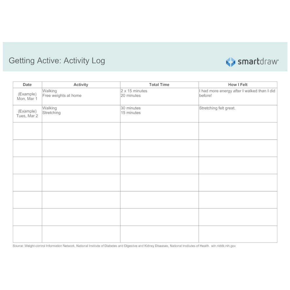 Example Image: Getting Active - Activity Log