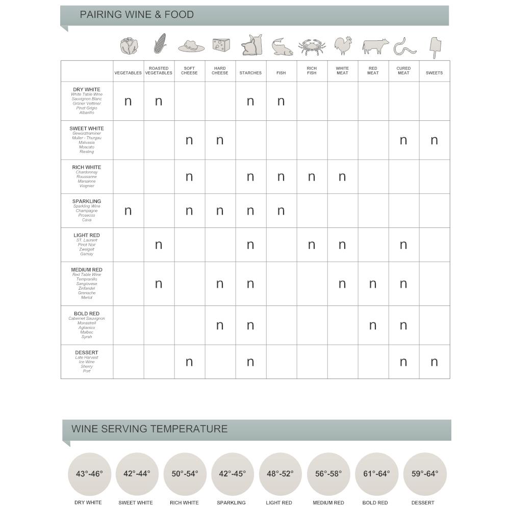 Example Image: Wine Pairing Infographic