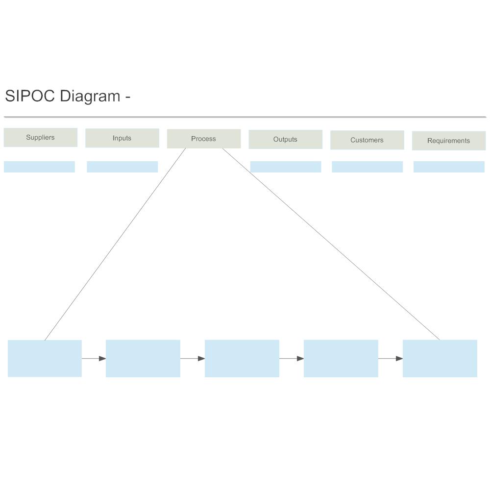 Example Image: SIPOC Analysis - 4