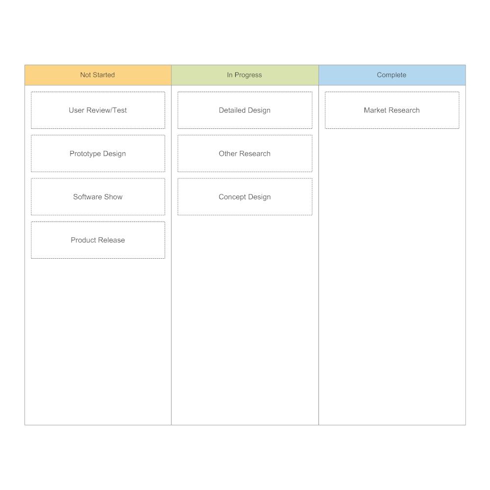 Example Image: Experimental Interface Kanban Board
